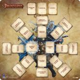 "Pathfinder Adventure Card Game 24"" x 24"" Adventure Mat"